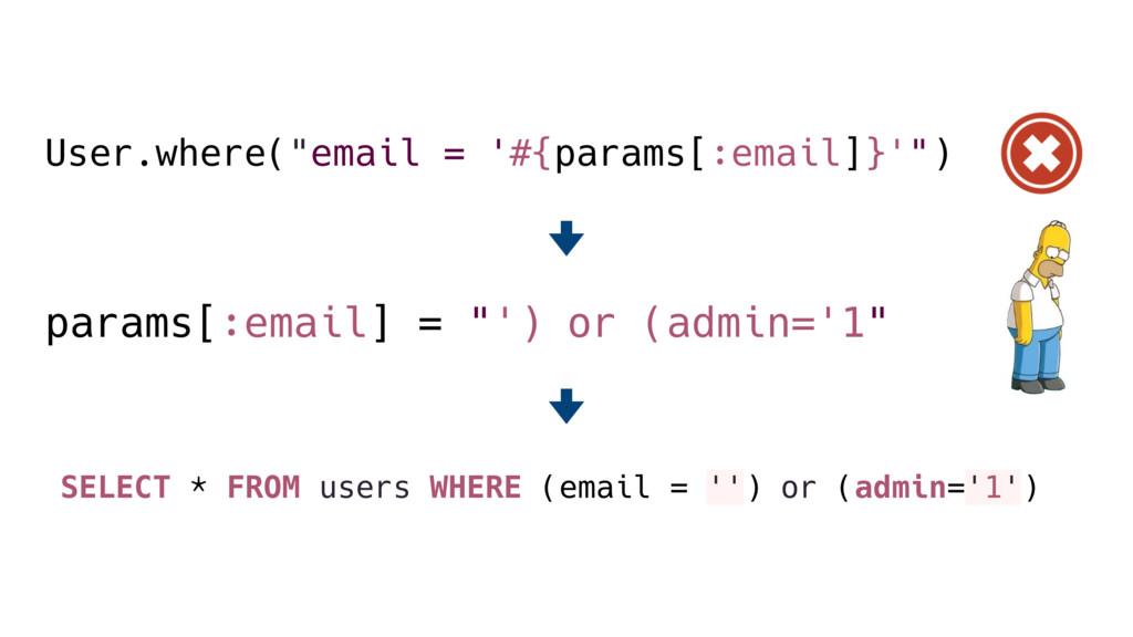 """User.where(""""email = '#{params[:email]}'"""") SELEC..."""