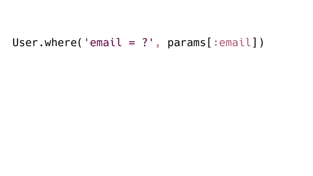 User.where('email = ?', params[:email])