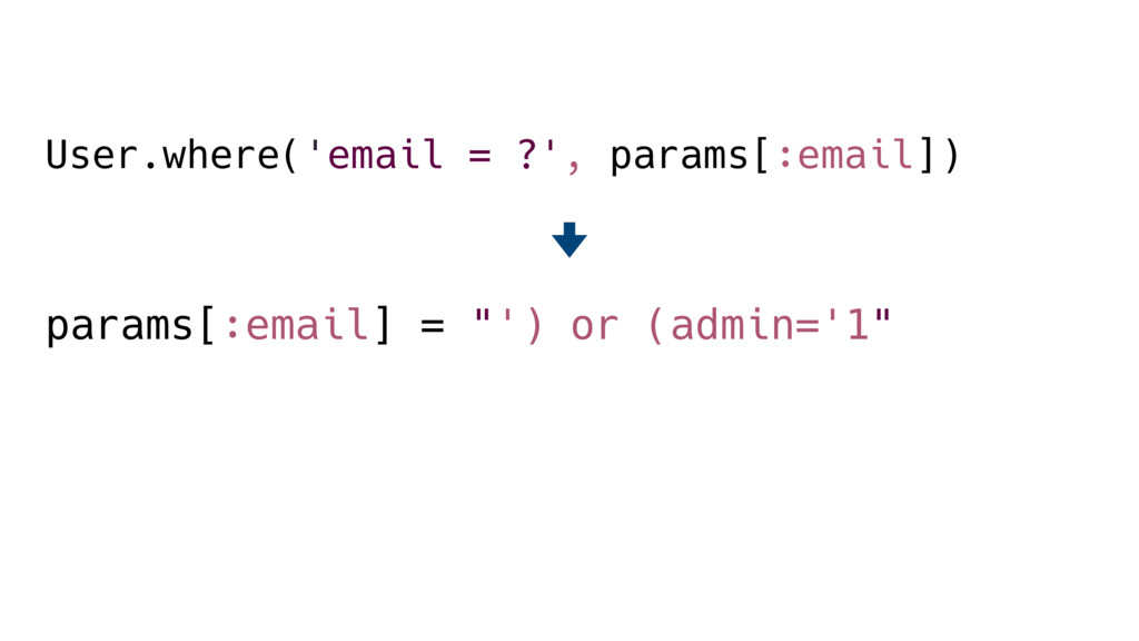 User.where('email = ?', params[:email]) params[...