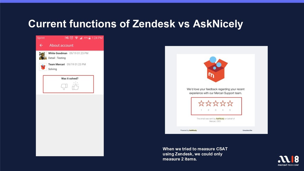 Current functions of Zendesk vs AskNicely When ...