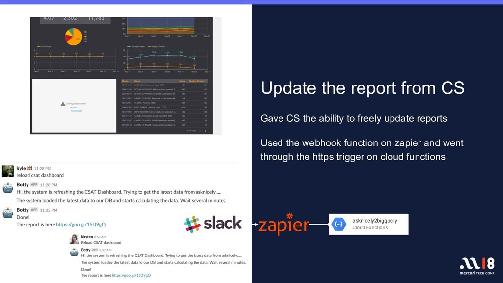 Update the report from CS Gave CS the ability t...