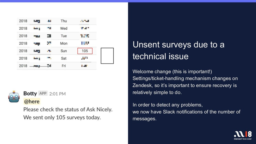 Unsent surveys due to a technical issue Welcome...