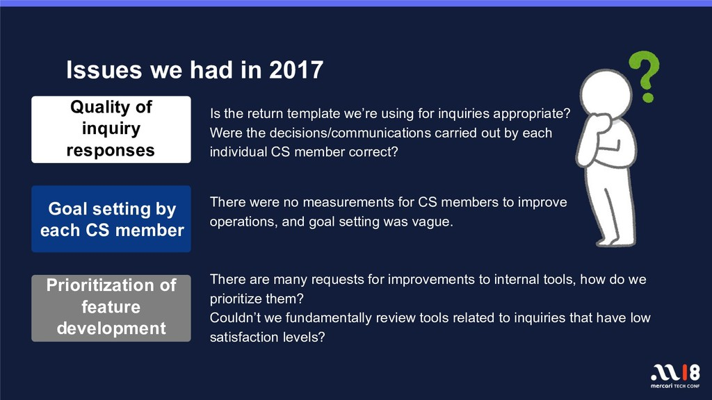 Issues we had in 2017 There were no measurement...