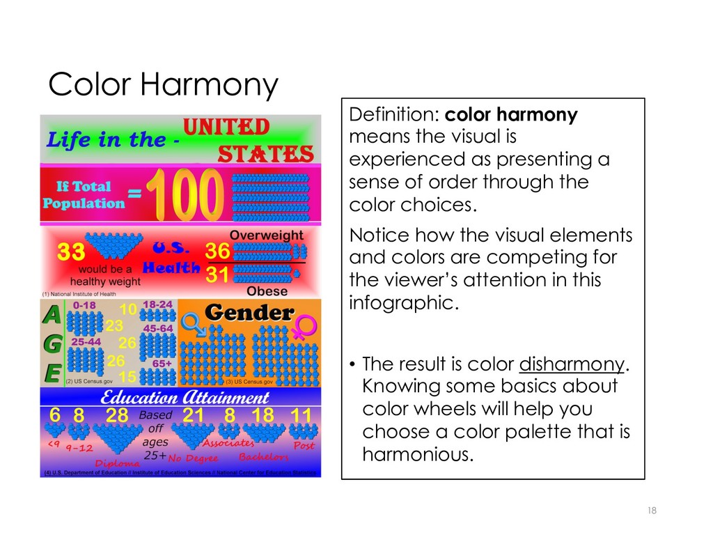 Color Harmony 18 Definition: color harmony mean...