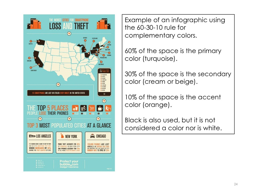24 Example of an infographic using the 60-30-10...