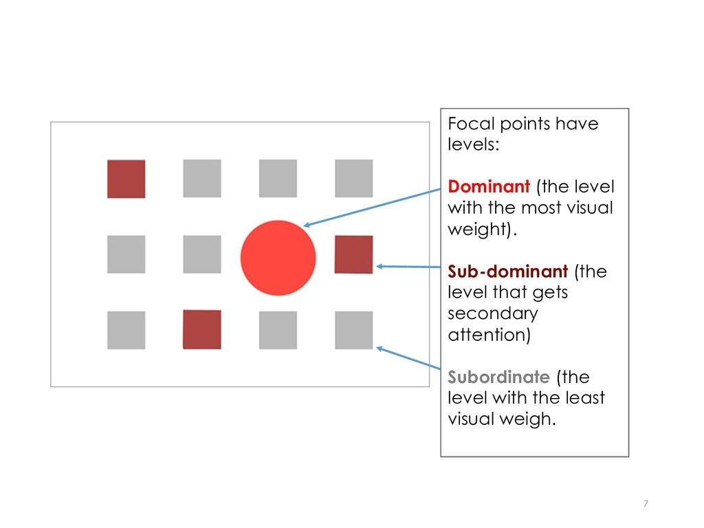 7 Focal points have levels: Dominant (the level...