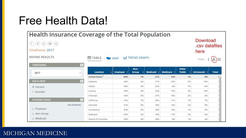 MICHIGAN MEDICINE Free Health Data! Download .c...