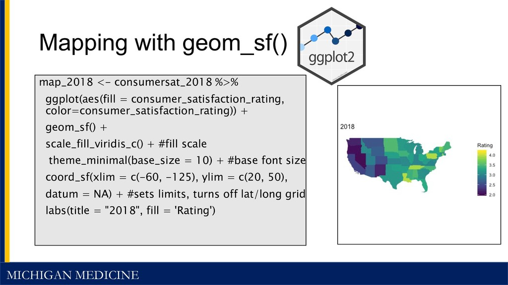 MICHIGAN MEDICINE Mapping with geom_sf() map_20...