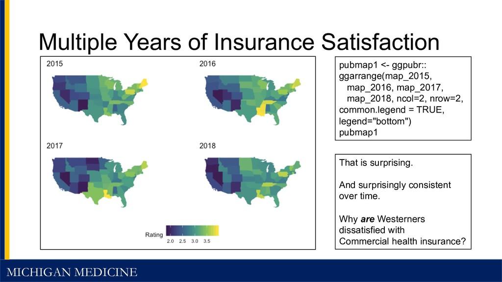 MICHIGAN MEDICINE Multiple Years of Insurance S...