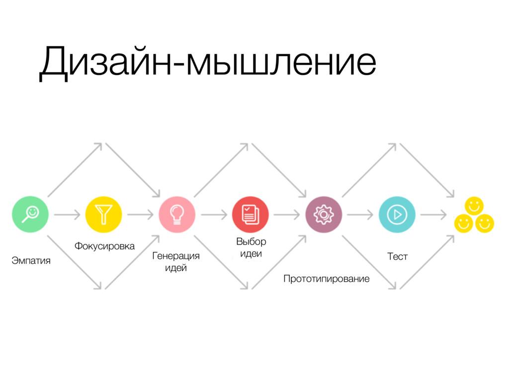 Дизайн-мышление Эмпатия Фокусировка Генерация и...