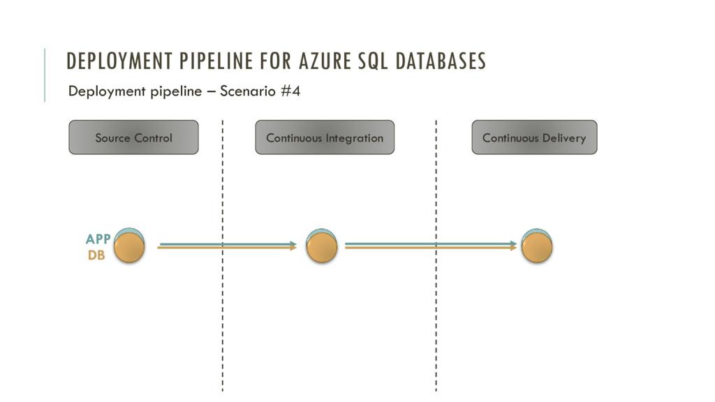 DEPLOYMENT PIPELINE FOR AZURE SQL DATABASES Dep...