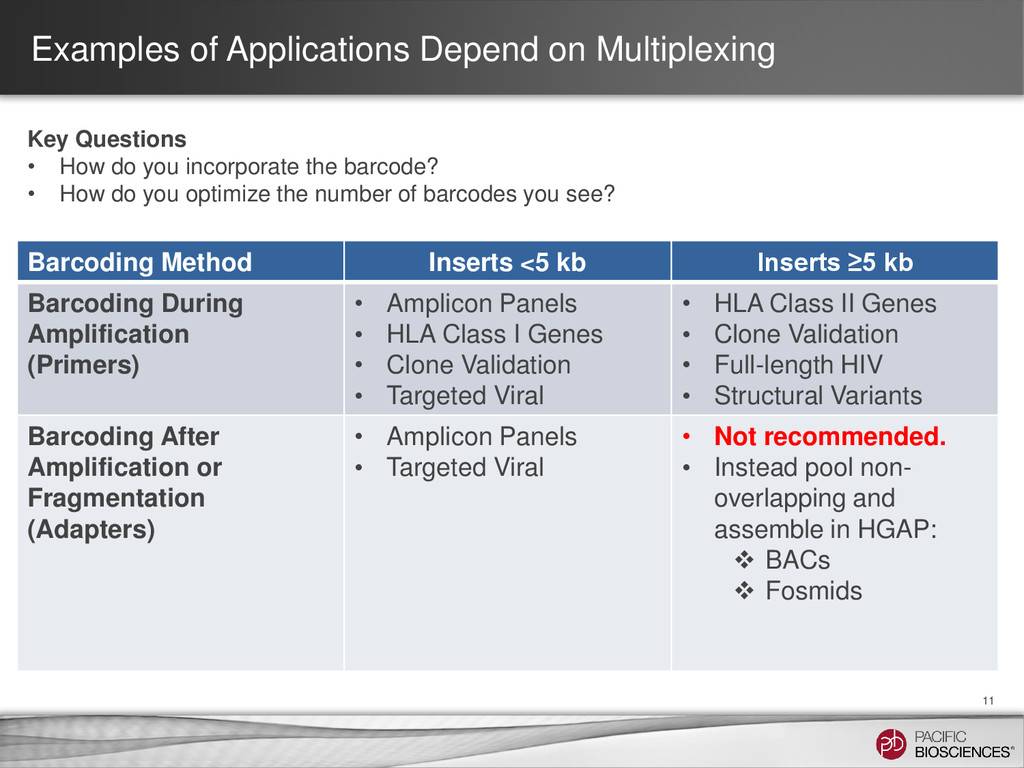 Examples of Applications Depend on Multiplexing...
