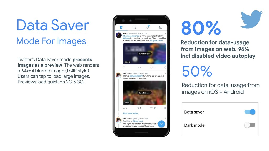 Data Saver Mode For Images Reduction for data-u...