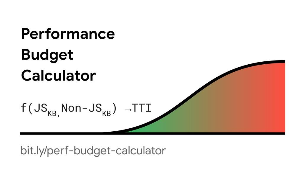 f(JS KB, Non-JS KB ) →TTI bit.ly/perf-budget-ca...