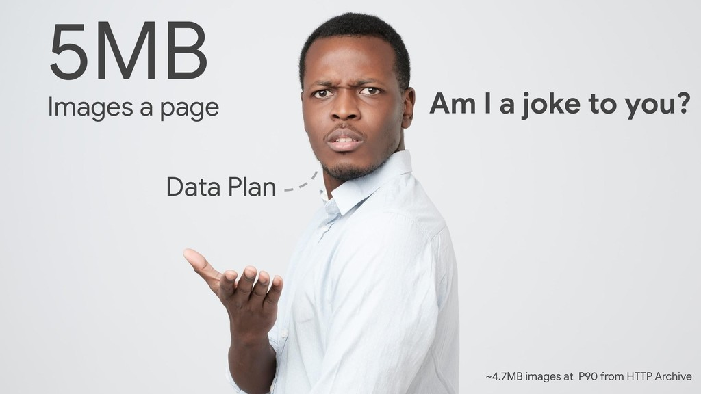 Am I a joke to you? Data Plan 5MB Images a page...