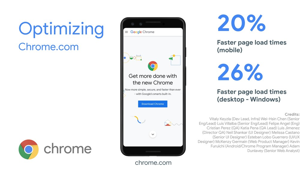 Optimizing Chrome.com Faster page load times (m...