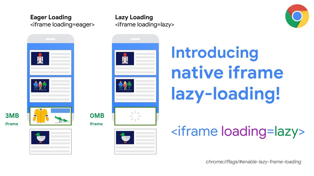 Introducing native iframe lazy-loading! <iframe...