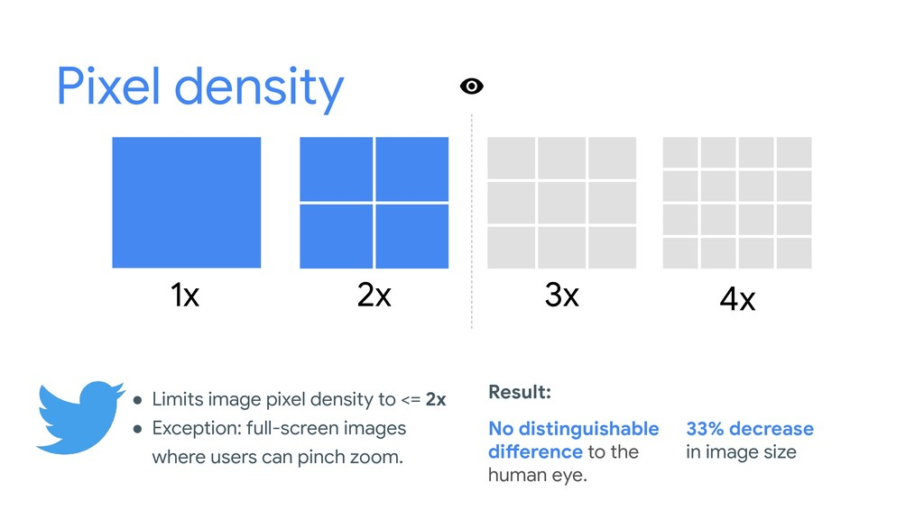 Pixel density ● Limits image pixel density to <...