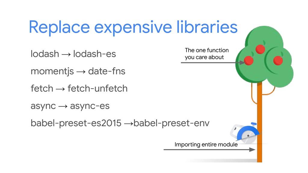 lodash → lodash-es momentjs → date-fns fetch → ...