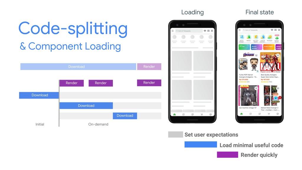 Code-splitting & Component Loading Loading Rend...