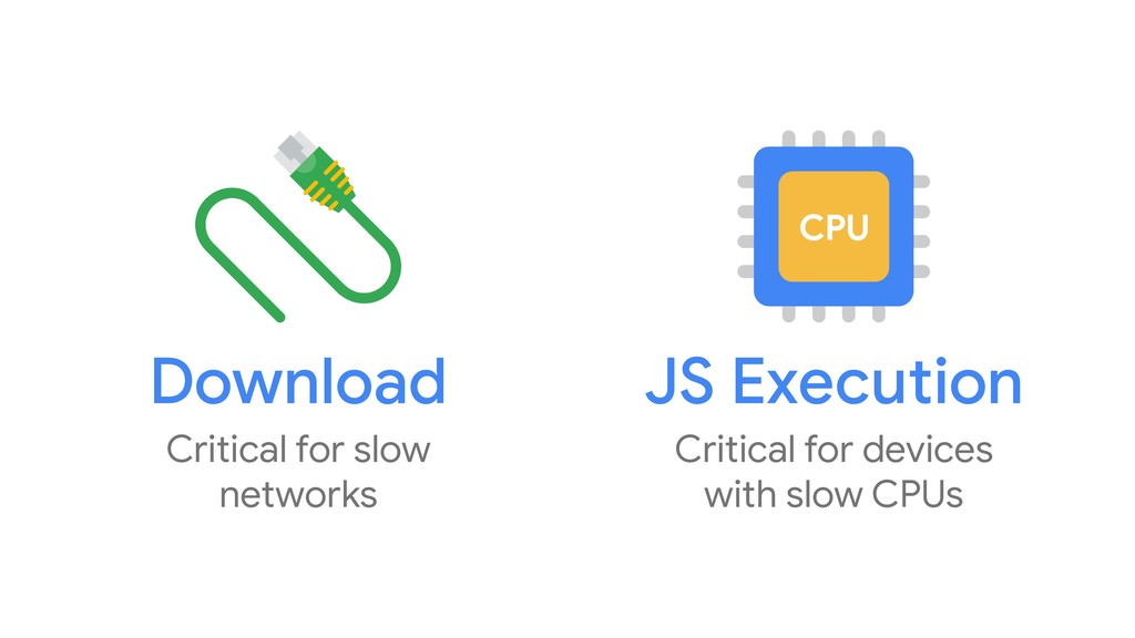 Download JS Execution Critical for slow network...