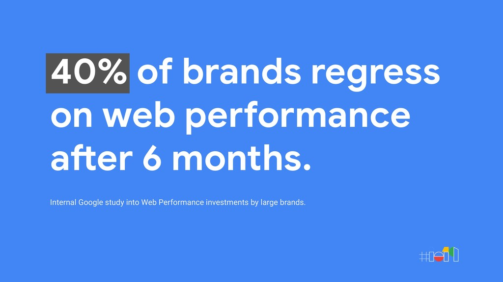 40% of brands regress on web performance after ...