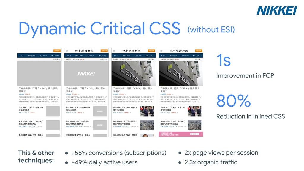 ● +58% conversions (subscriptions) ● +49% daily...