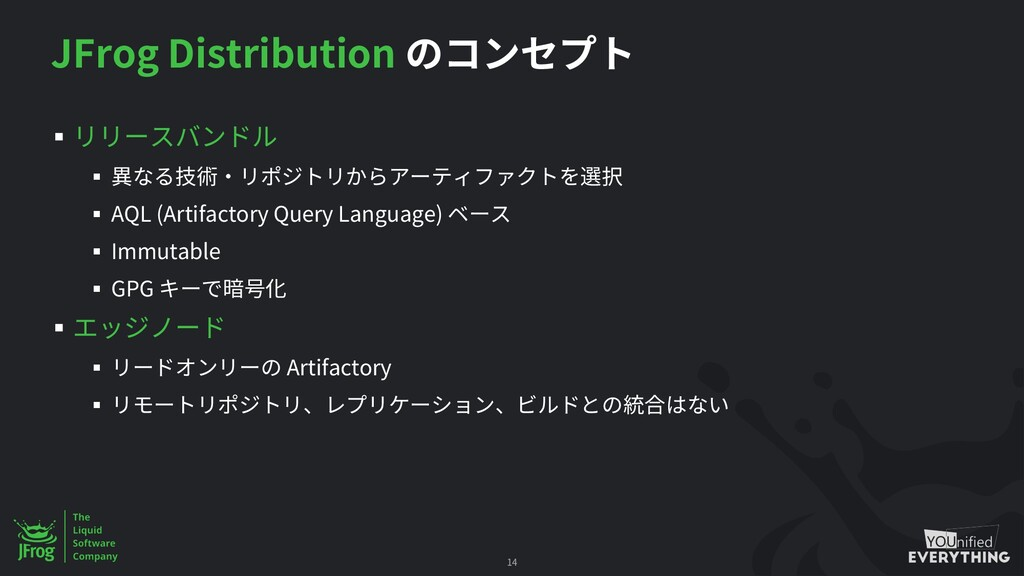 JFrog Distribution § § § AQL (Artifactory Query...