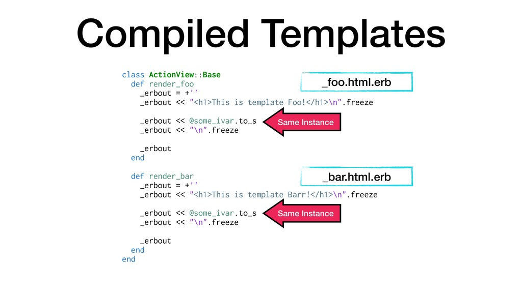 Compiled Templates class ActionView::Base def r...