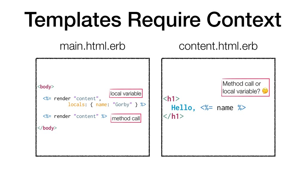 "Templates Require Context <body> <%= render ""co..."