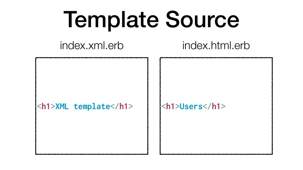 Template Source <h1>XML template</h1> <h1>Users...