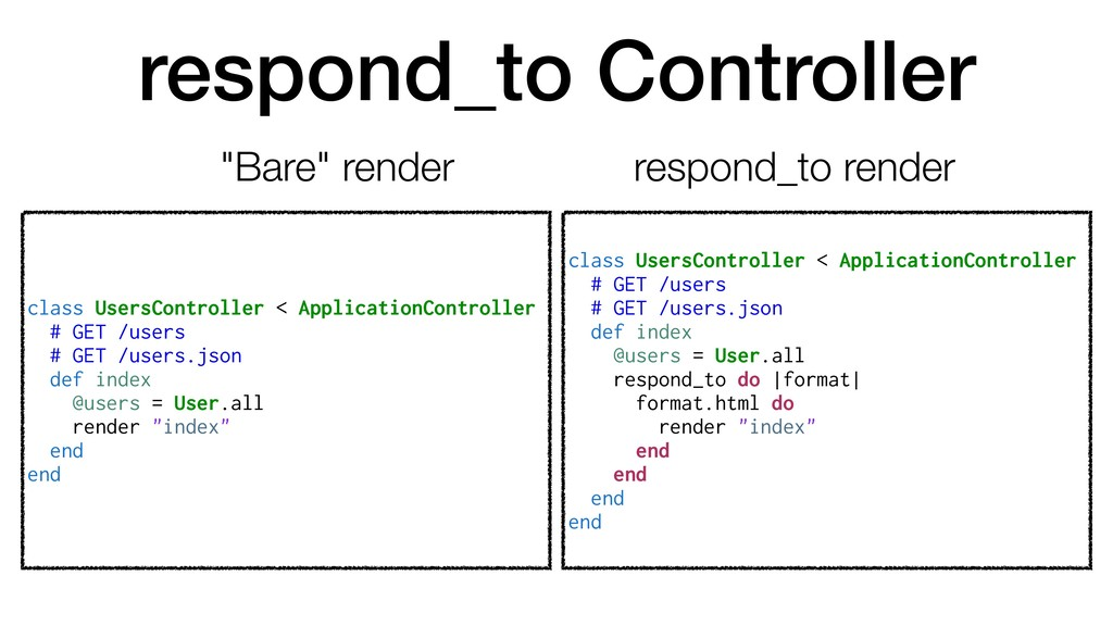 respond_to Controller class UsersController < A...