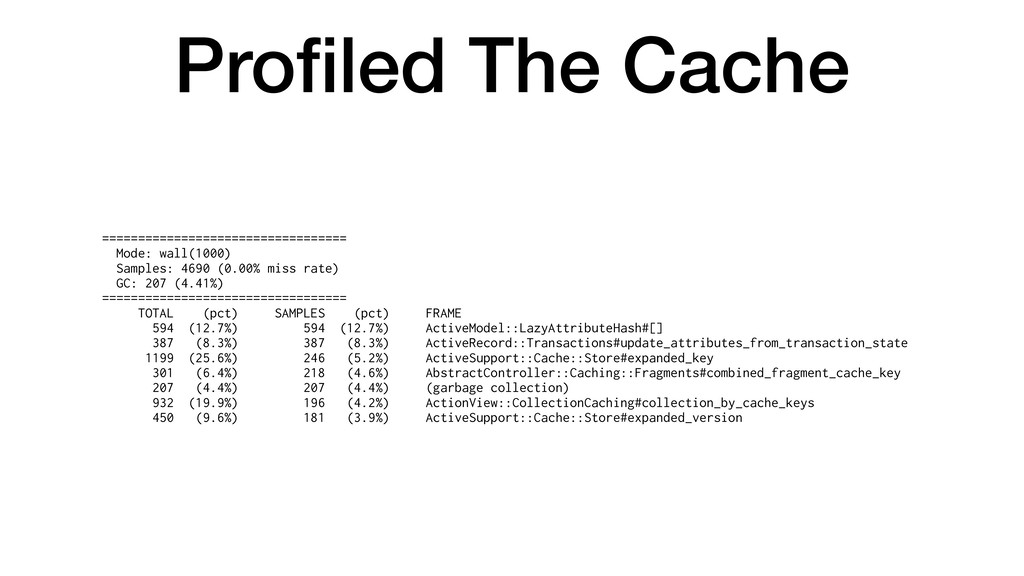 Profiled The Cache =============================...