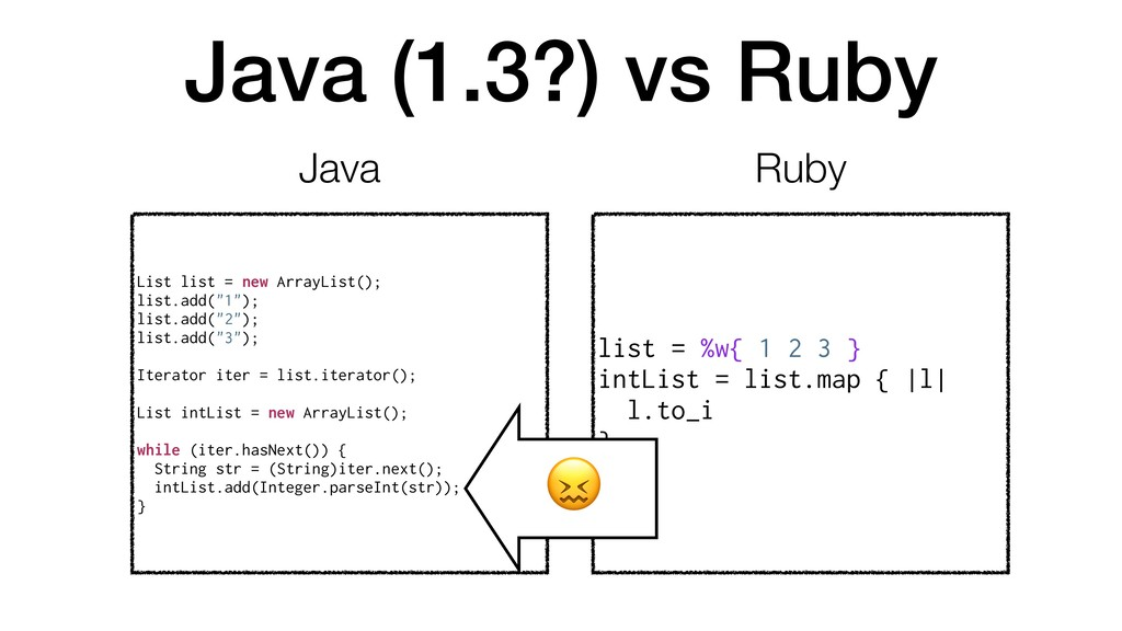 Java (1.3?) vs Ruby List list = new ArrayList()...