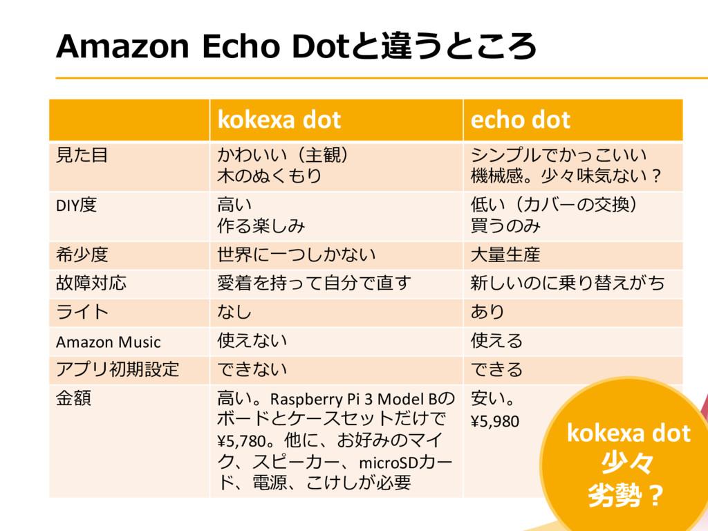 kokexa dot echo dot AH &  Ki R! #$ -;5:...