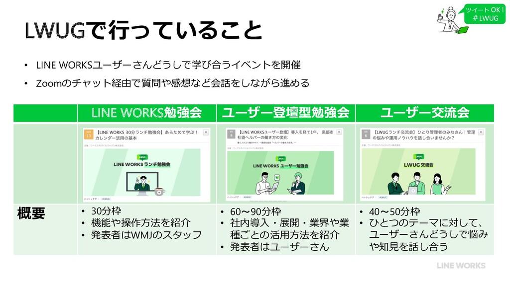 LWUGで⾏っていること • LINE WORKSユーザーさんどうしで学び合うイベントを開催 ...