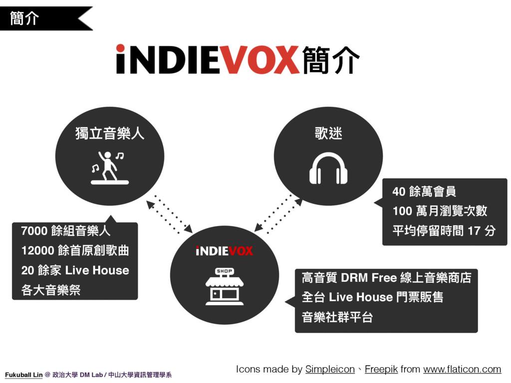 iNDIEVOX 墋Օ 加缏ᶪ禼Ո 稧蝈 Icons made by Simpleicon牏F...