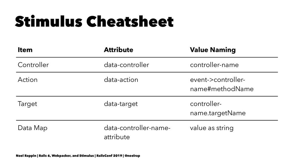 Stimulus Cheatsheet Item Attribute Value Naming...