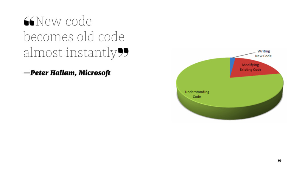 ❝New code becomes old code almost instantly❞ —P...