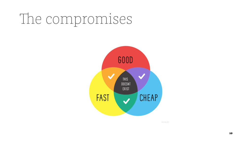 The compromises 10