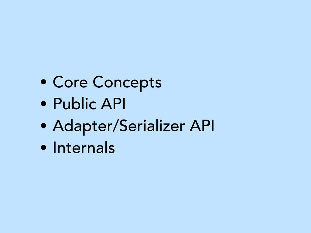 • Core Concepts • Public API • Adapter/Serializ...