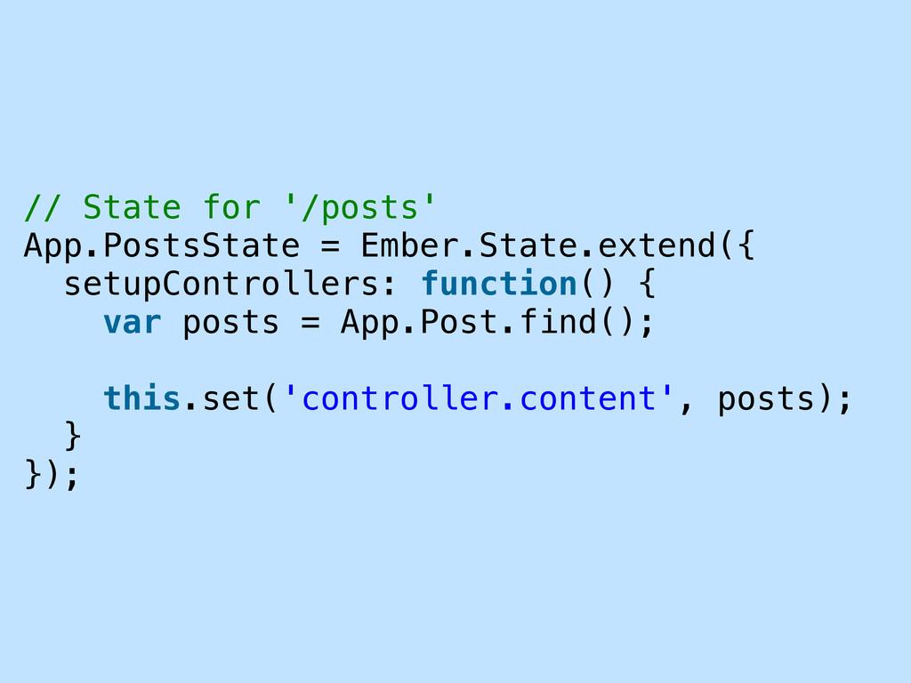 // State for '/posts' App.PostsState = Ember.St...