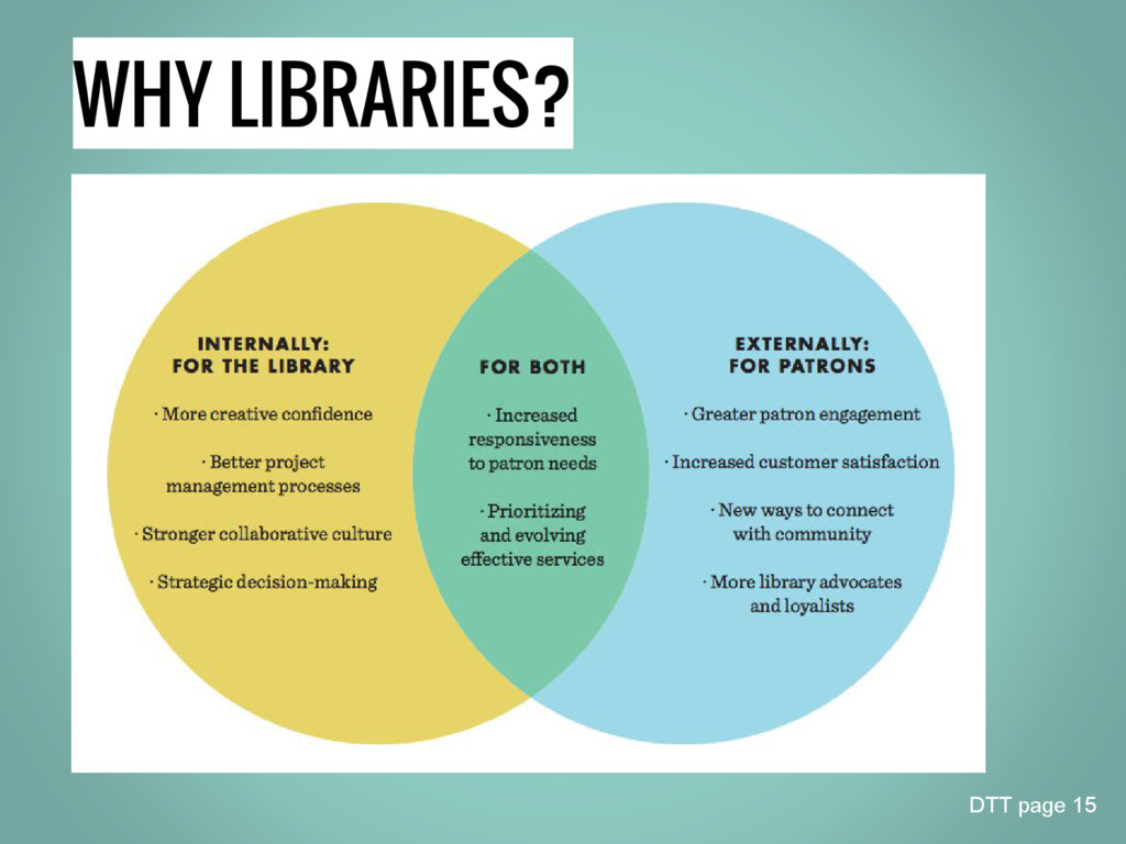 WHY LIBRARIES? DTT page 15