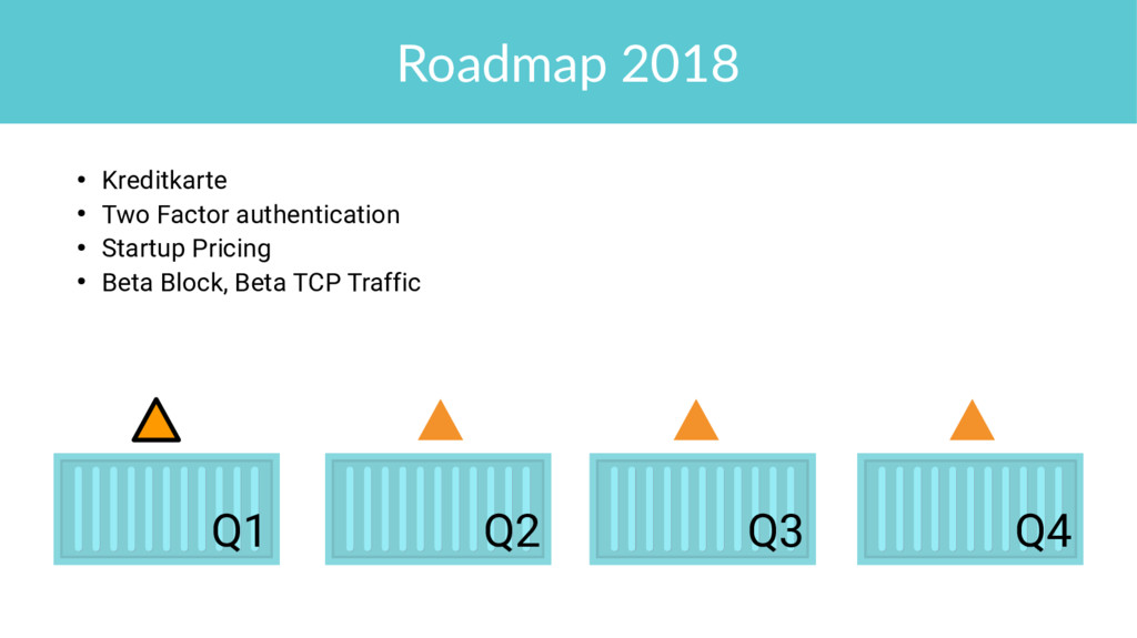 Roadmap 2018 ● Kreditkarte ● Two Factor authent...