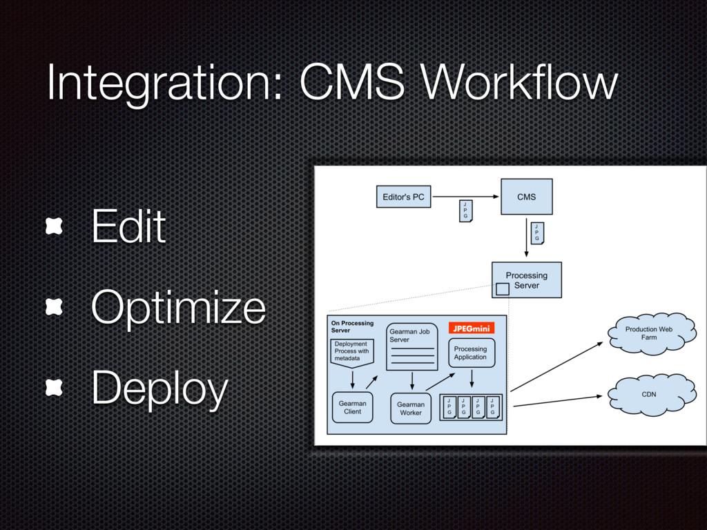 Integration: CMS Workflow Edit Optimize Deploy
