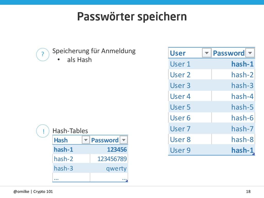 18 @omilke | Crypto 101 Hash Password hash-1 12...