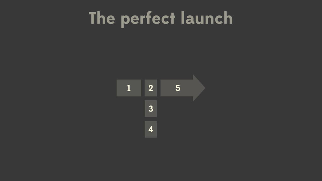 5 The perfect launch 1 2 3 4