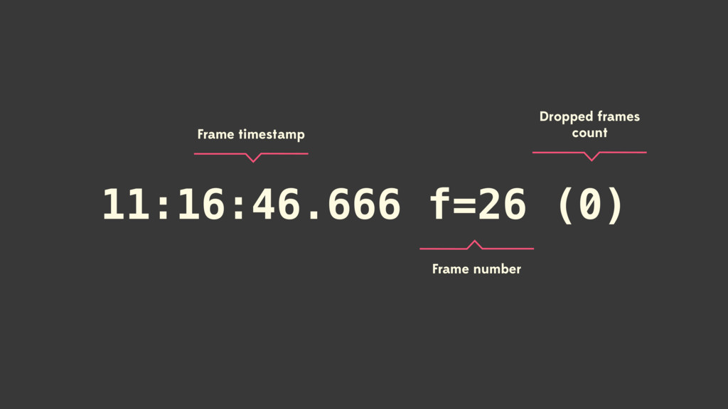 11:16:46.666 f=26 (0) Frame timestamp Dropped f...