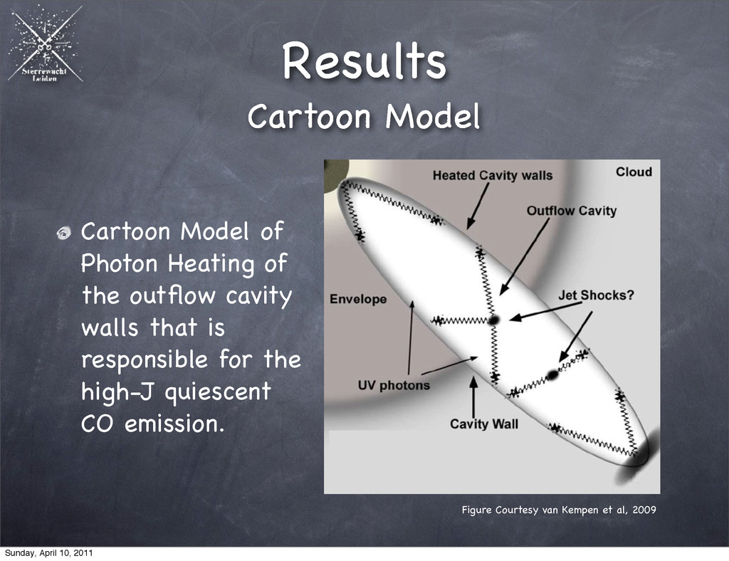 Cartoon Model of Photon Heating of the outflow c...