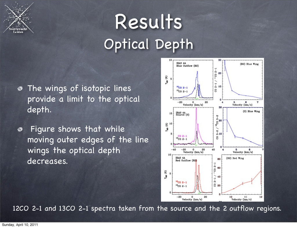 The wings of isotopic lines provide a limit to ...